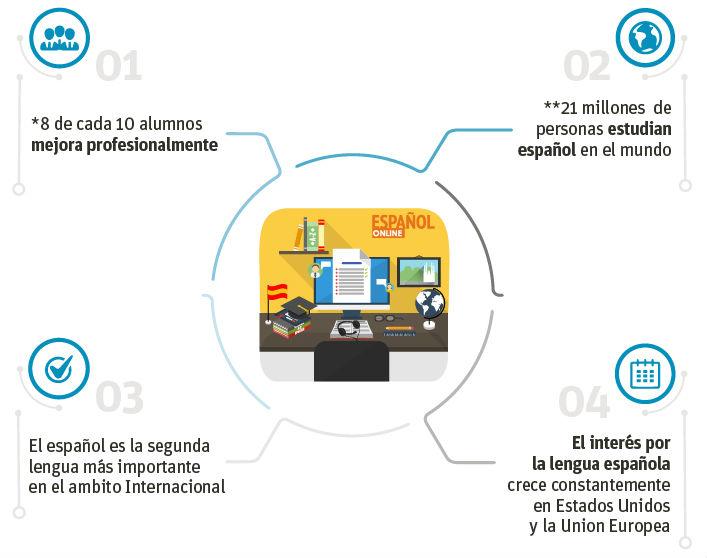 ensenanza_espanol-04