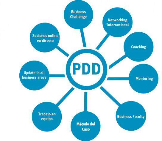 Claves_PDD