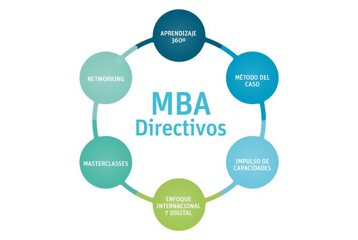 mba-directivos_708x475
