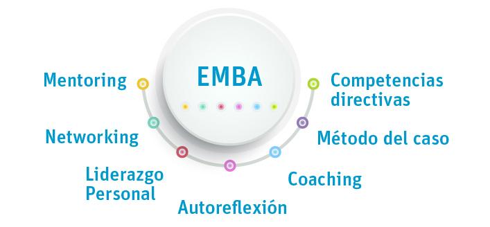 grafico-emba-ok1